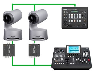 Panasonic (2) AW-HE100 Package with AG-HMX100 Mixer, AW-RP50 Remote