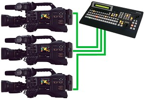 3 Panasonic AG-HPX370 Camcorders (NEW) w/ AV-HS450 HD/SD Switcher (B)