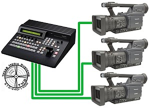 TMS - Panasonic AG-HPX170 / AV-HS400AN HD Studio Starter Kit